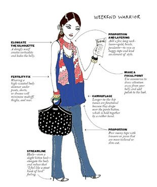Style guide from Bump It Up by Amy Tara Koch