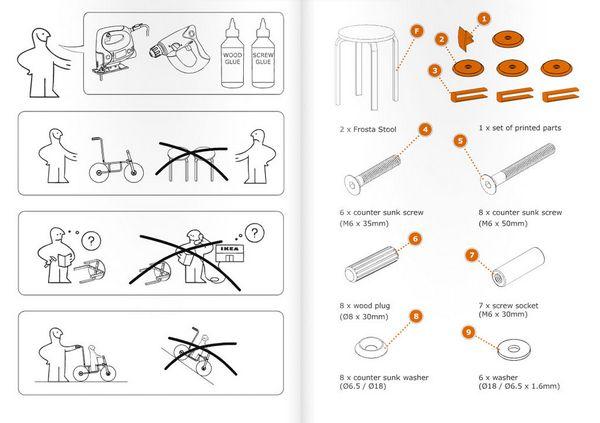 Ikea-hack-bike-4